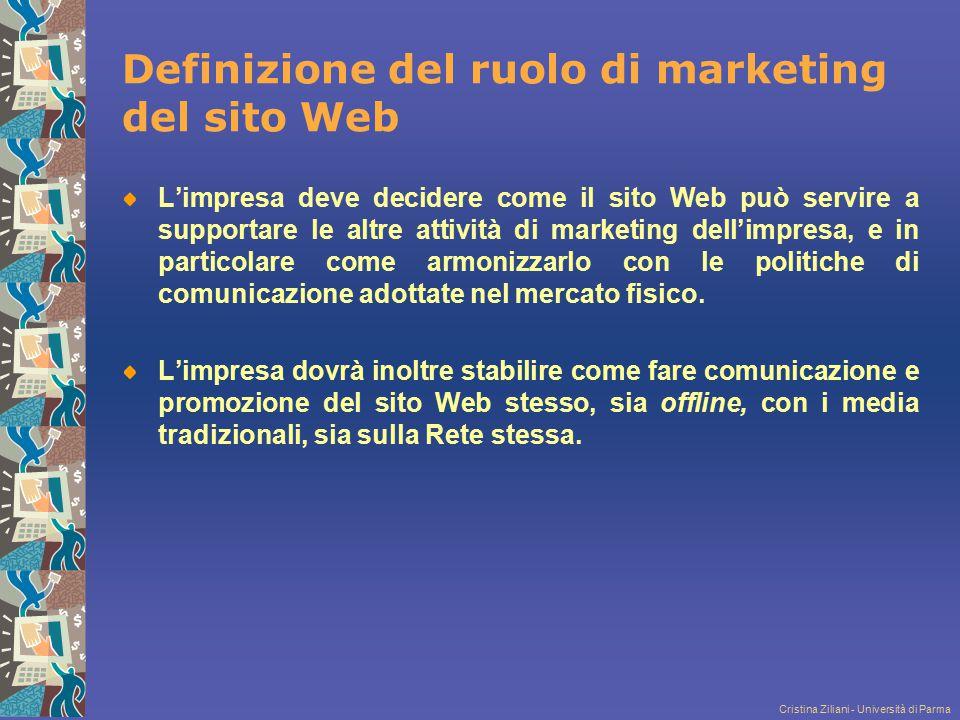 Definizione del ruolo di marketing del sito Web