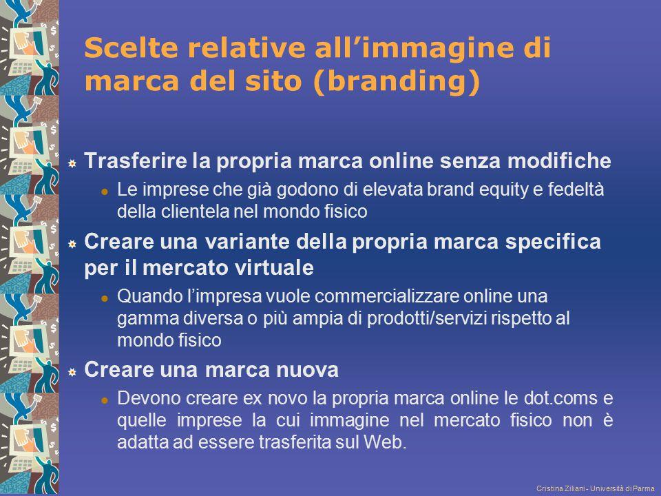 Scelte relative all'immagine di marca del sito (branding)