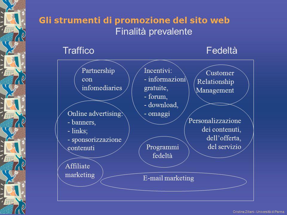 Gli strumenti di promozione del sito web