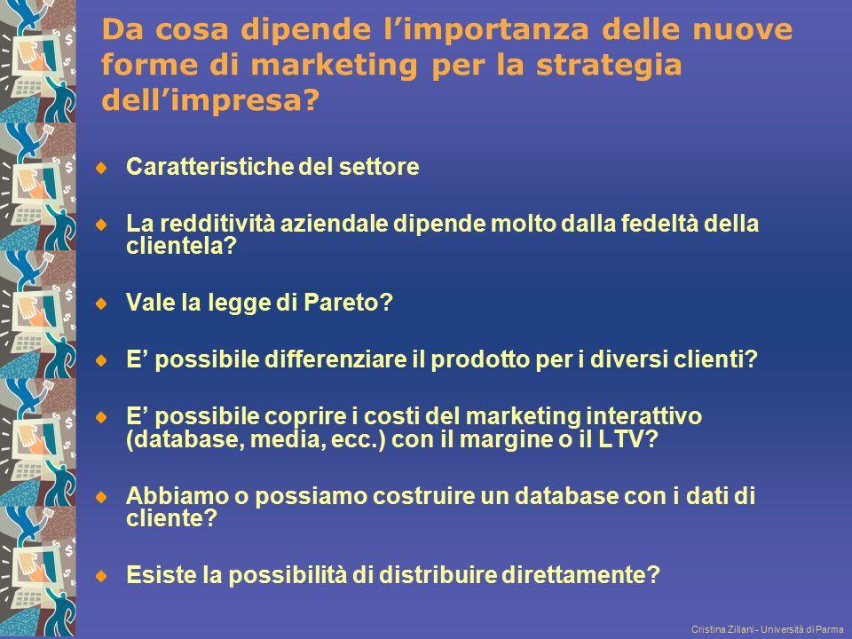Da cosa dipende l'importanza delle nuove forme di marketing per la strategia dell'impresa