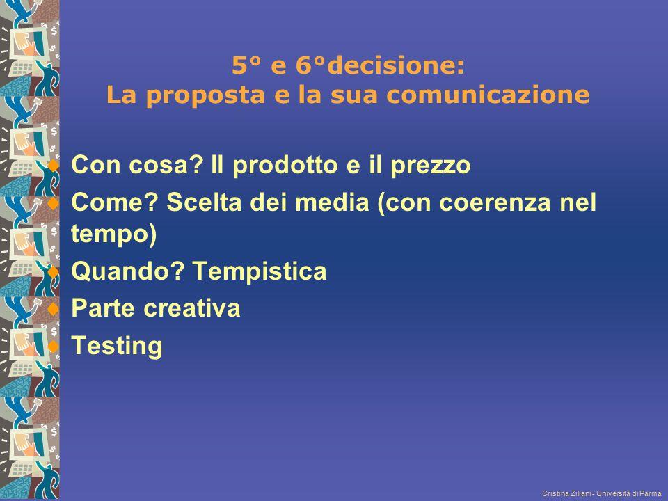 5° e 6°decisione: La proposta e la sua comunicazione