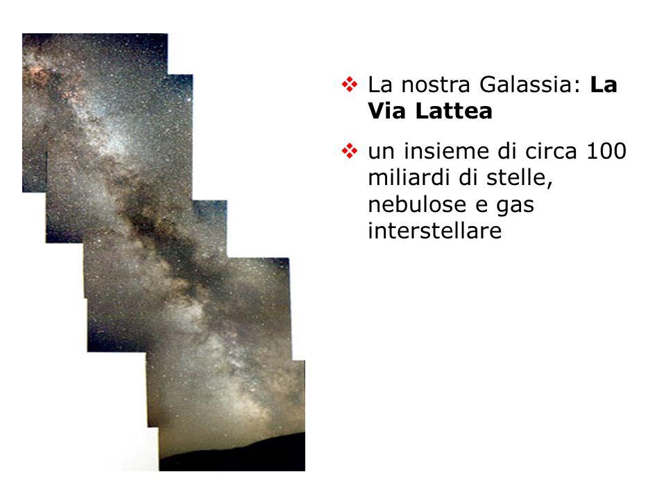 La nostra Galassia: La Via Lattea