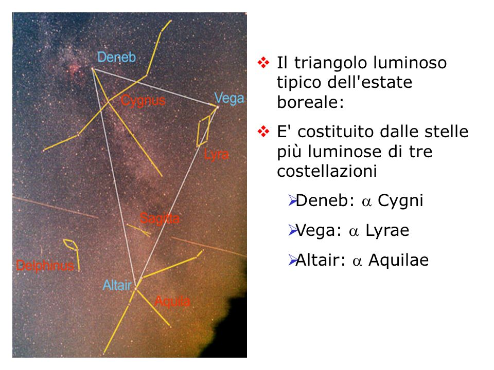 Il triangolo luminoso tipico dell estate boreale: