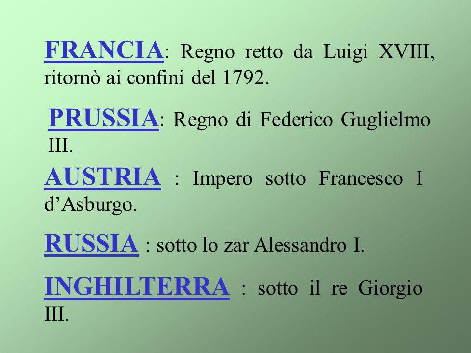 FRANCIA: Regno retto da Luigi XVIII, ritornò ai confini del 1792.