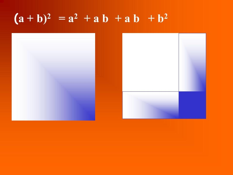 (a + b)2 = a2 + a b + a b + b2