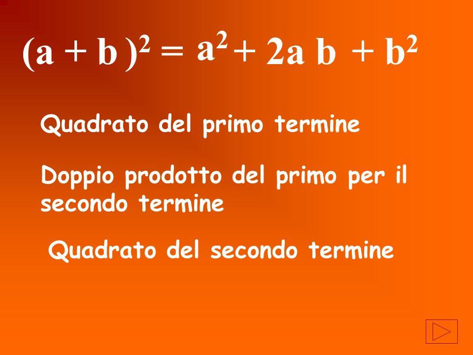 a2 (a + b )2 = + 2a b + b2 Quadrato del primo termine