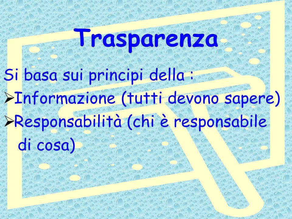 Trasparenza Si basa sui principi della :