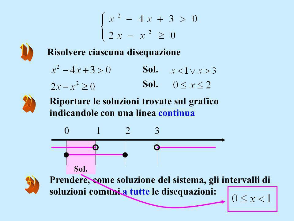 1) 2) 3) Risolvere ciascuna disequazione Sol. Sol.