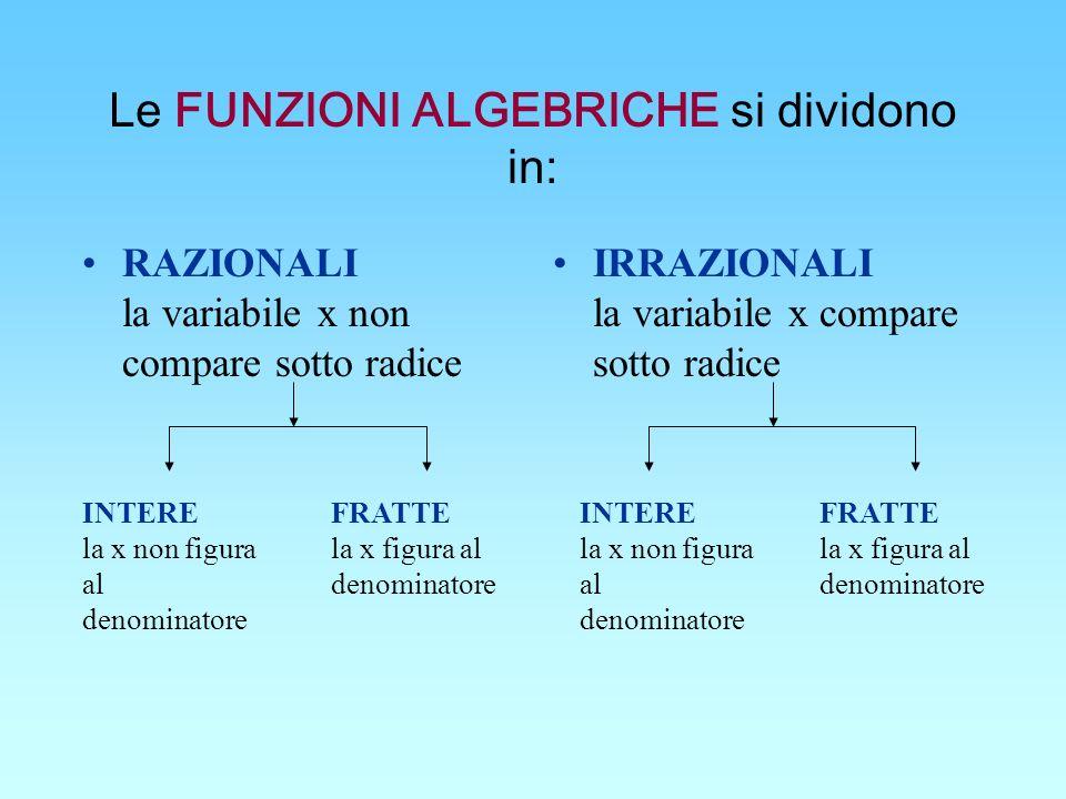 Le FUNZIONI ALGEBRICHE si dividono in: