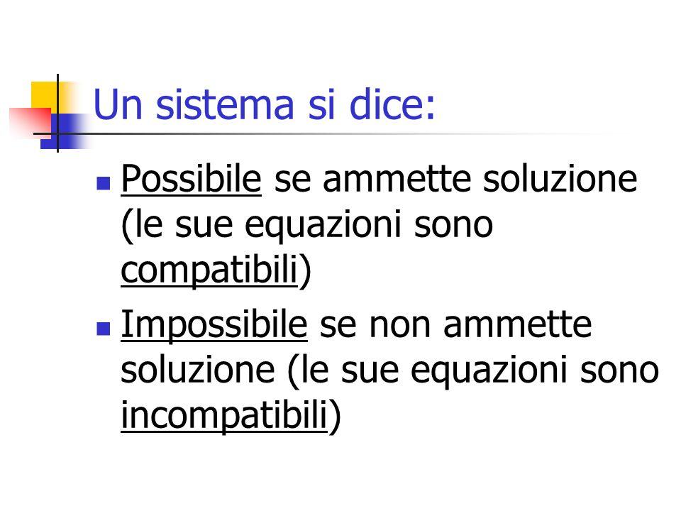 Un sistema si dice: Possibile se ammette soluzione (le sue equazioni sono compatibili)