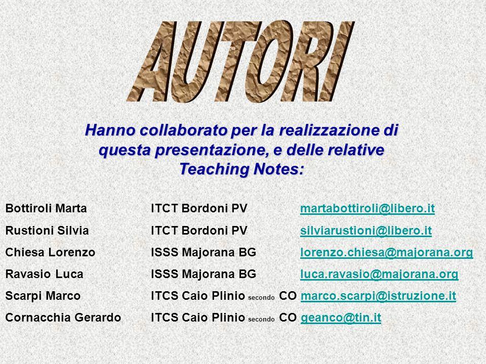 AUTORI AUTORI. Hanno collaborato per la realizzazione di questa presentazione, e delle relative Teaching Notes: