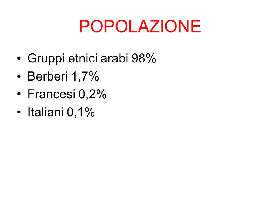 POPOLAZIONE Gruppi etnici arabi 98% Berberi 1,7% Francesi 0,2%