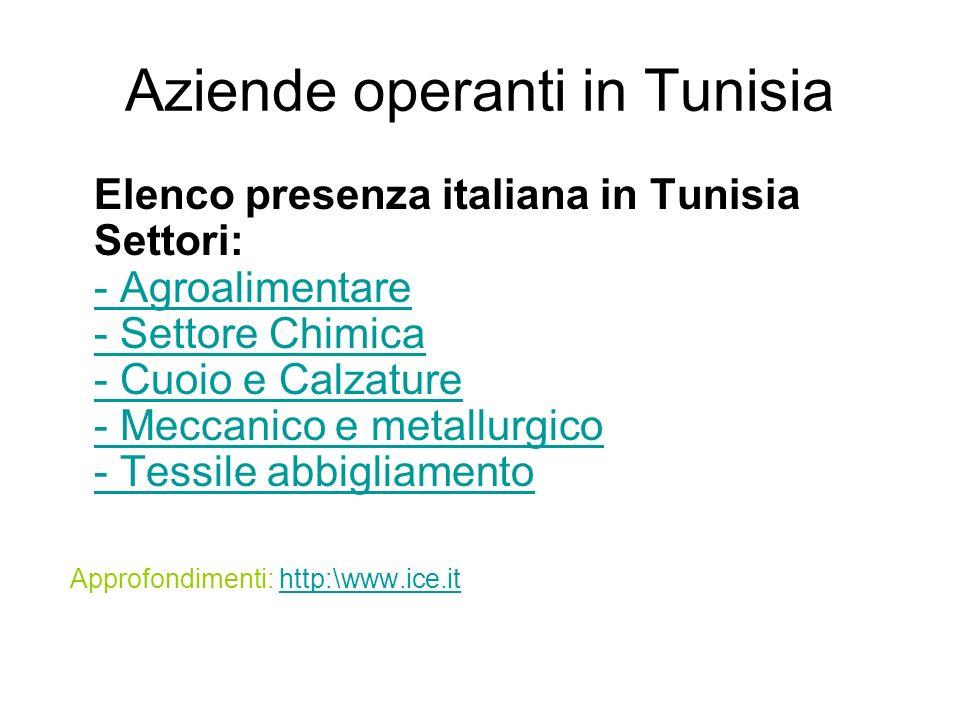 Aziende operanti in Tunisia