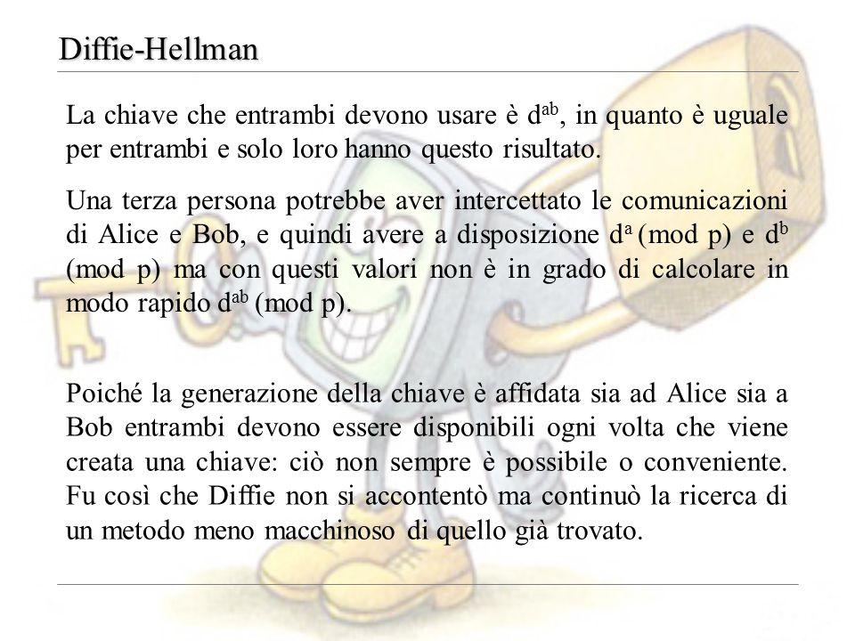 Diffie-Hellman La chiave che entrambi devono usare è dab, in quanto è uguale per entrambi e solo loro hanno questo risultato.