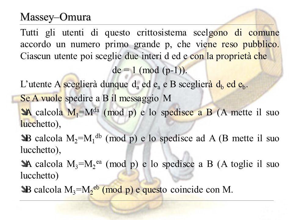 Massey–Omura