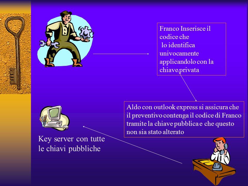 Key server con tutte le chiavi pubbliche