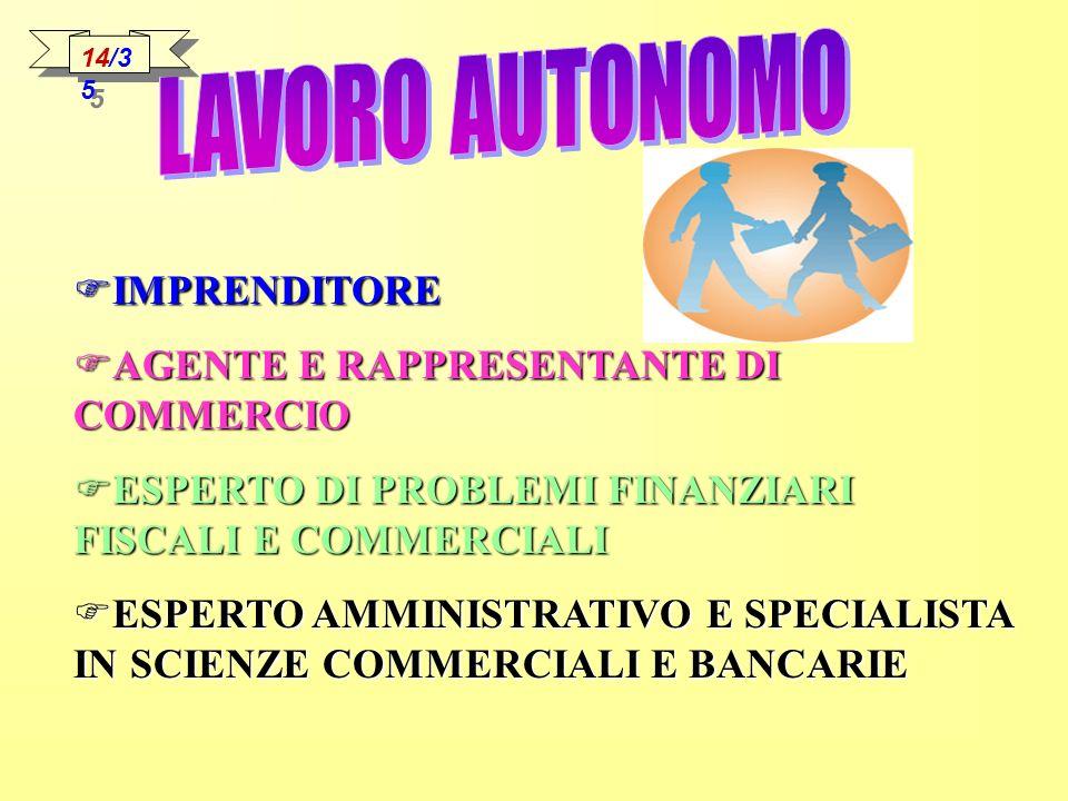 LAVORO AUTONOMO IMPRENDITORE AGENTE E RAPPRESENTANTE DI COMMERCIO