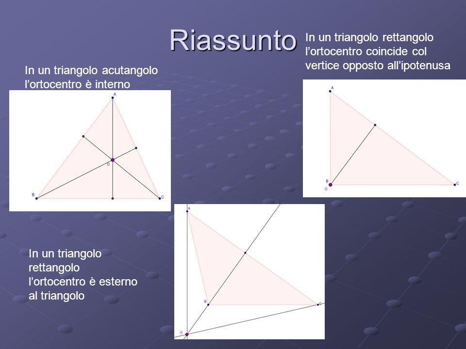 RiassuntoIn un triangolo rettangolo l'ortocentro coincide col vertice opposto all'ipotenusa. In un triangolo acutangolo l'ortocentro è interno.