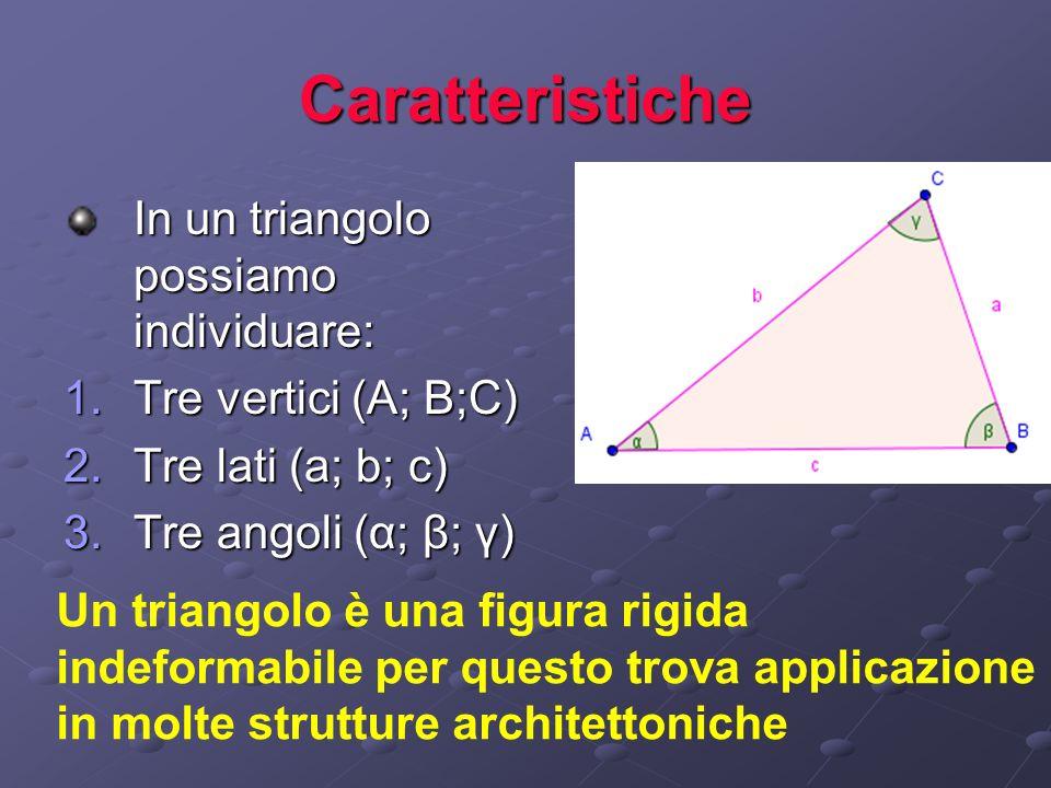 Caratteristiche In un triangolo possiamo individuare: