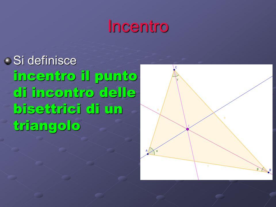 Incentro Si definisce incentro il punto di incontro delle bisettrici di un triangolo