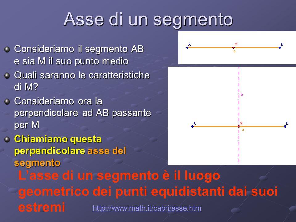 Asse di un segmento Consideriamo il segmento AB e sia M il suo punto medio. Quali saranno le caratteristiche di M