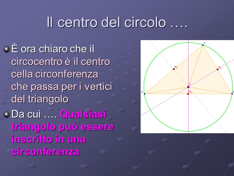 Il centro del circolo ….È ora chiaro che il circocentro è il centro cella circonferenza che passa per i vertici del triangolo.