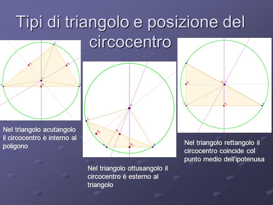 Tipi di triangolo e posizione del circocentro