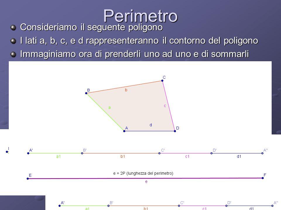 Perimetro Consideriamo il seguente poligono. I lati a, b, c, e d rappresenteranno il contorno del poligono.