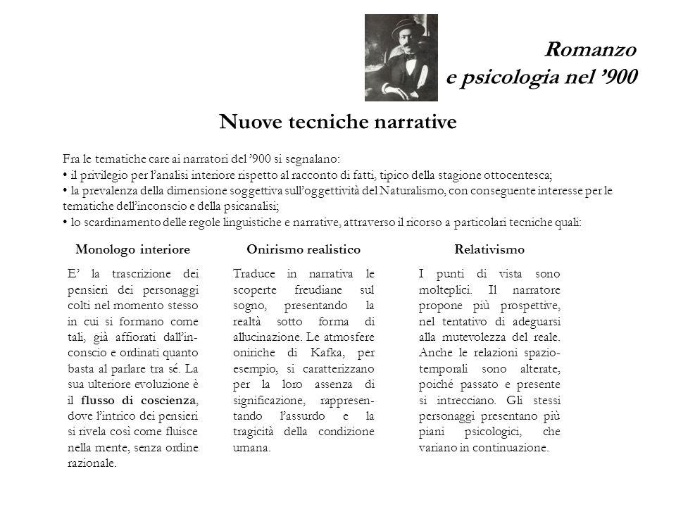 Romanzo e psicologia nel '900