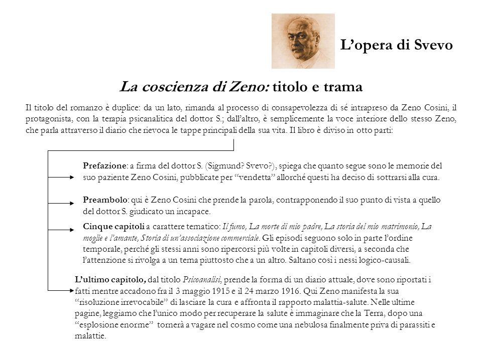 La coscienza di Zeno: titolo e trama