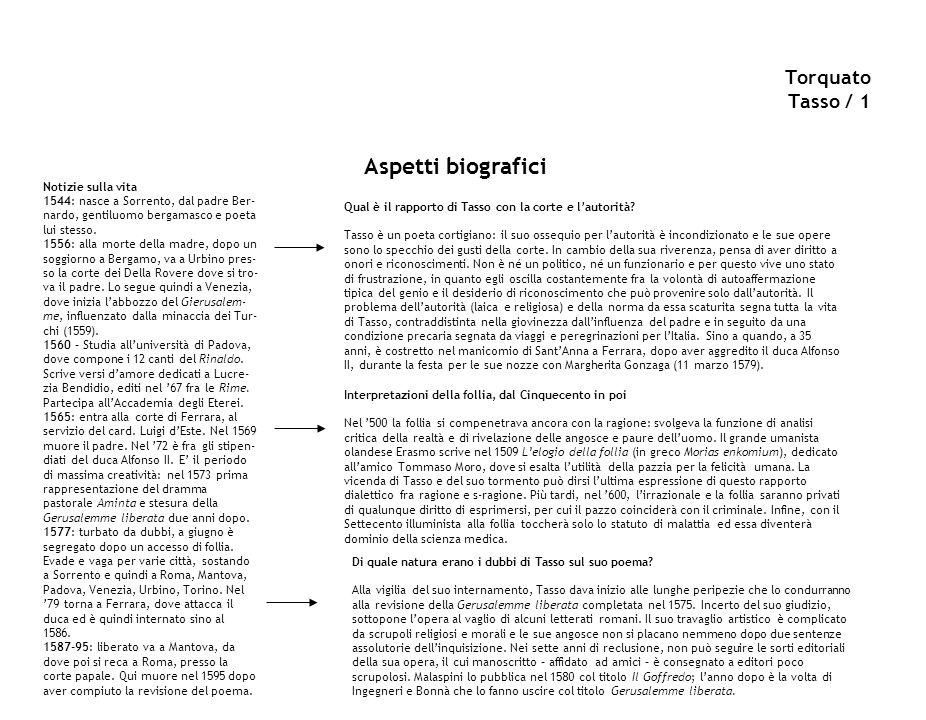 Aspetti biografici Torquato Tasso / 1 Notizie sulla vita