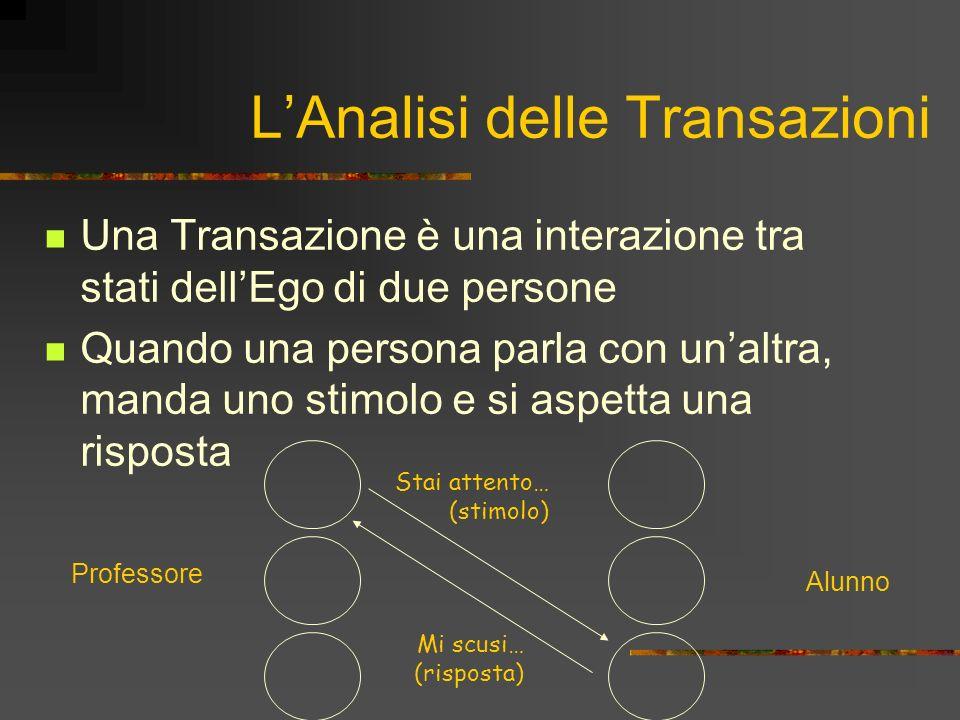 L'Analisi delle Transazioni