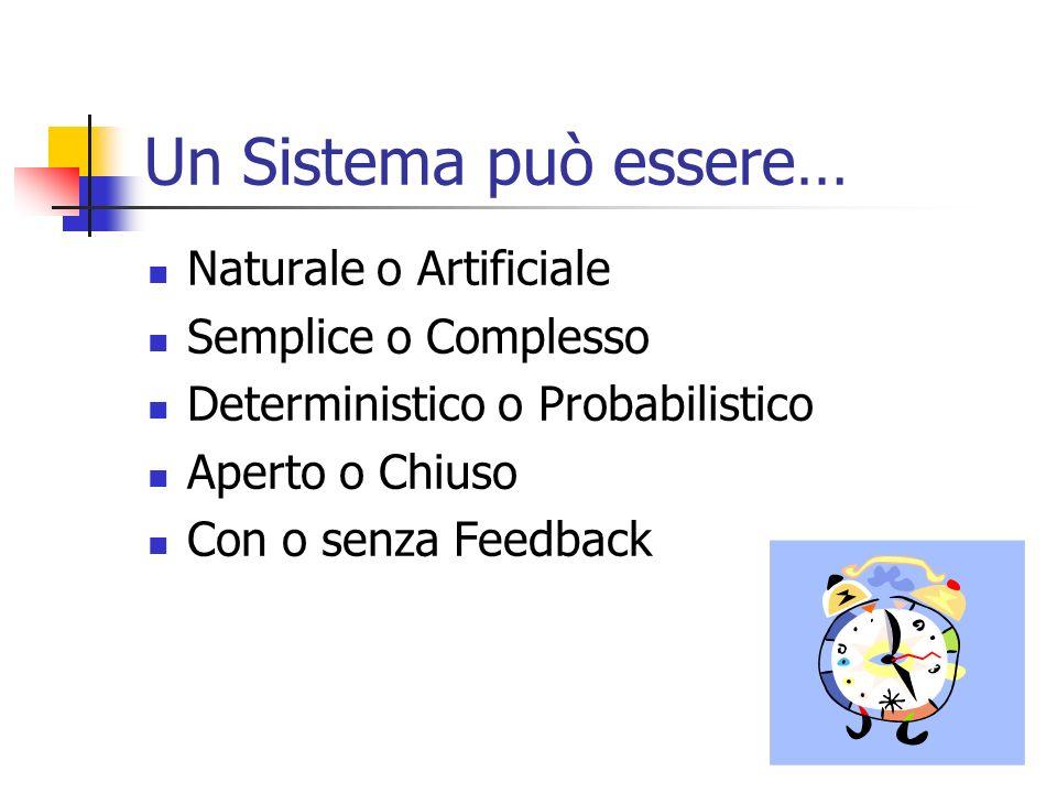 Un Sistema può essere… Naturale o Artificiale Semplice o Complesso