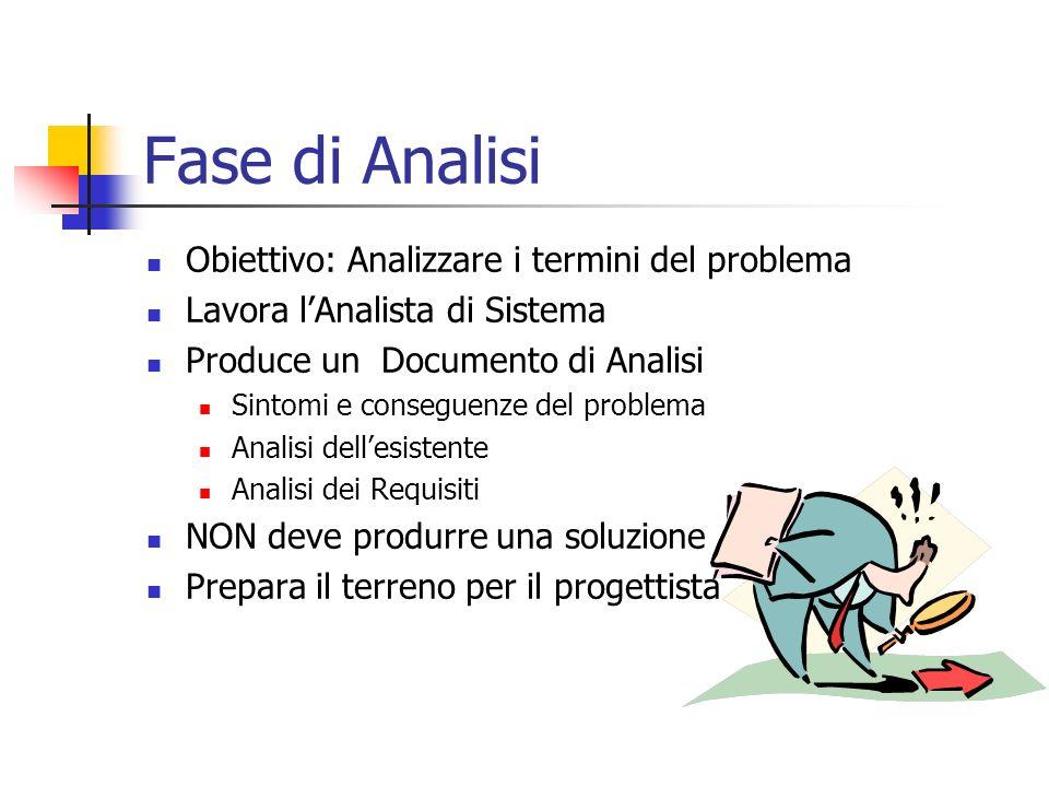 Fase di Analisi Obiettivo: Analizzare i termini del problema