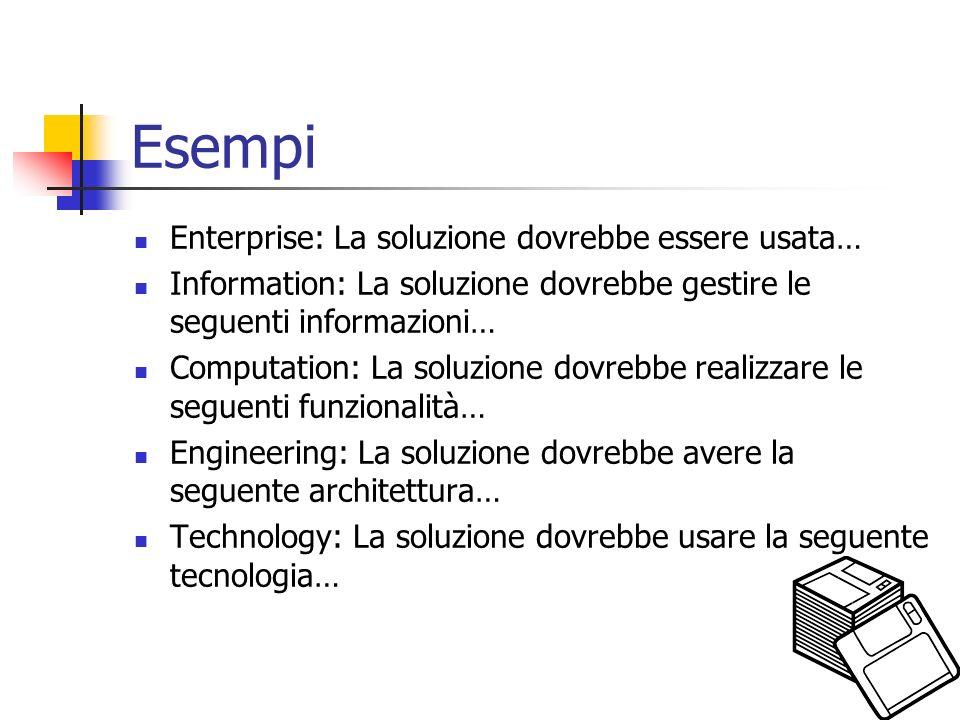Esempi Enterprise: La soluzione dovrebbe essere usata…