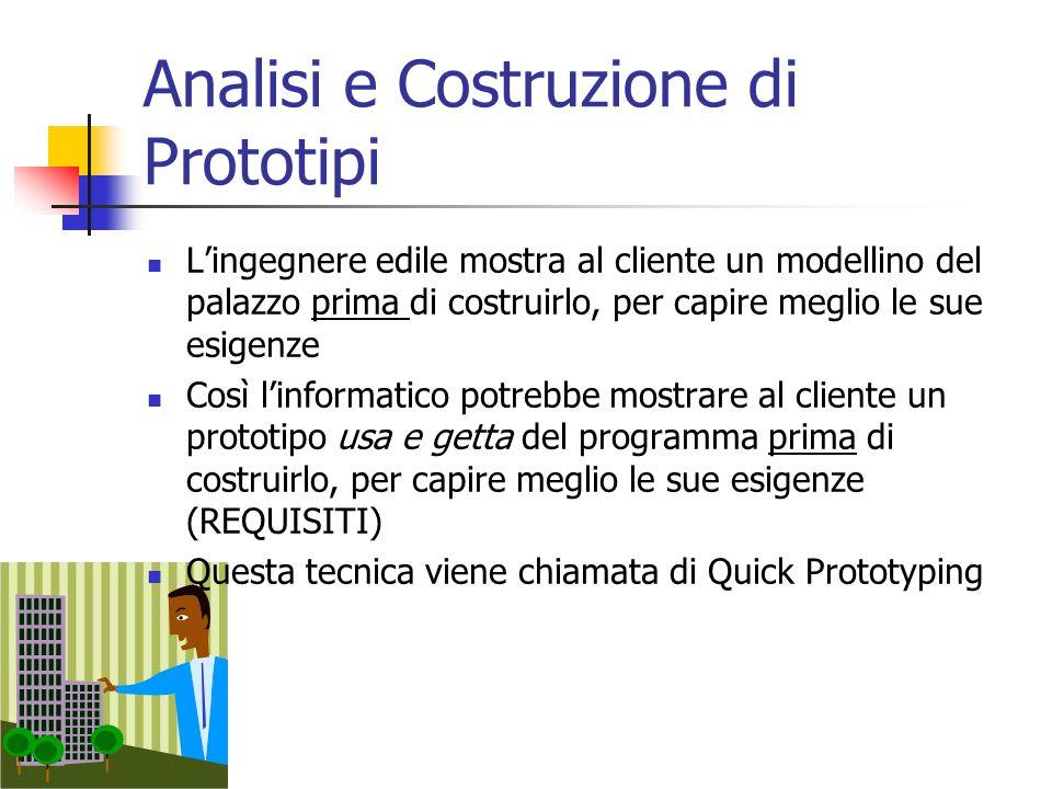 Analisi e Costruzione di Prototipi