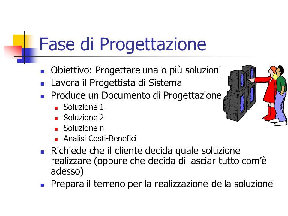 Fase di Progettazione Obiettivo: Progettare una o più soluzioni