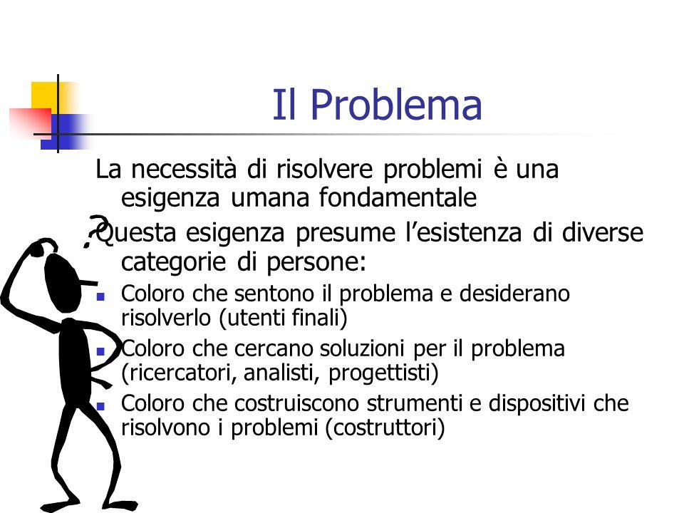 Il Problema La necessità di risolvere problemi è una esigenza umana fondamentale.