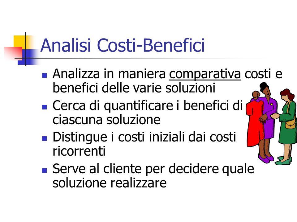 Analisi Costi-Benefici