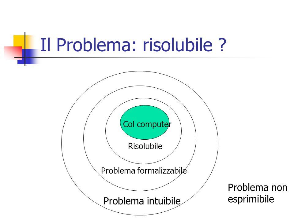 Il Problema: risolubile