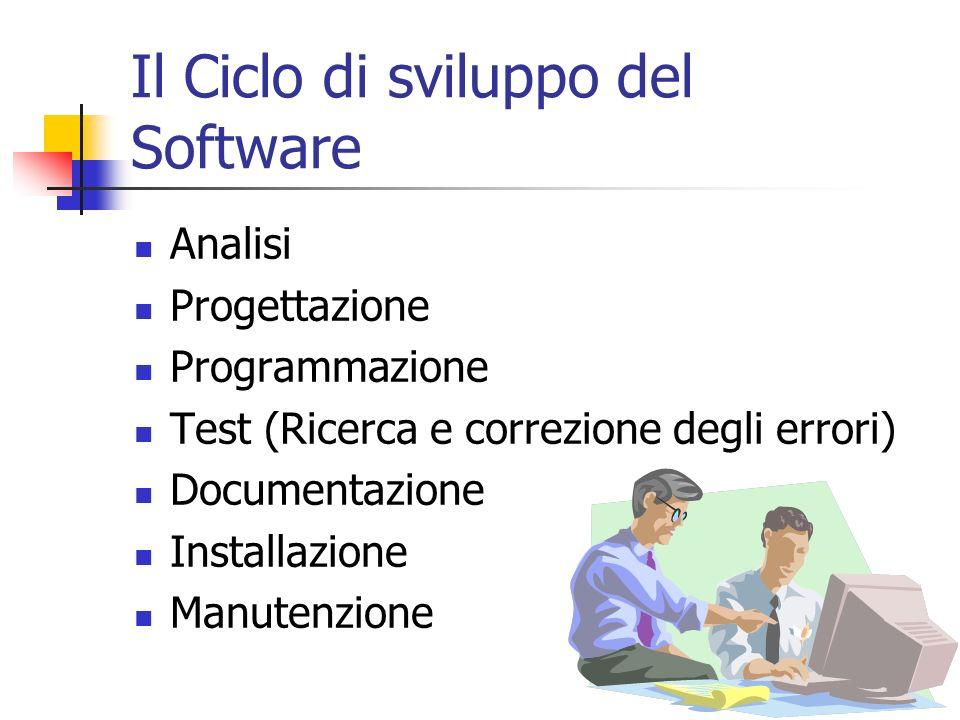 Il Ciclo di sviluppo del Software