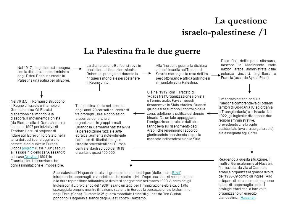 La questione israelo-palestinese /1