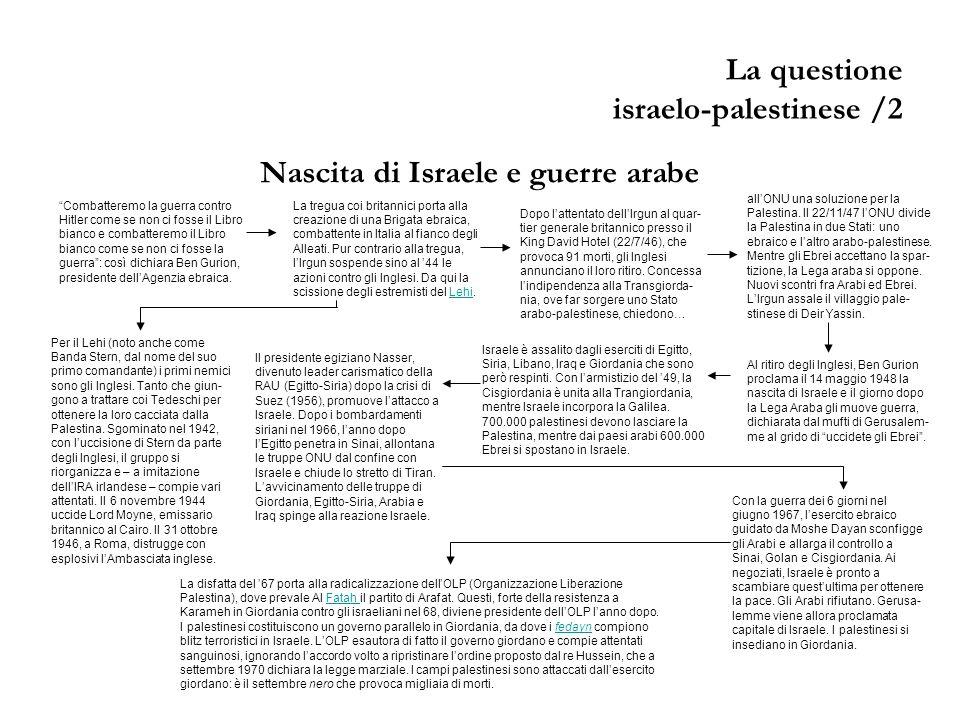 La questione israelo-palestinese /2