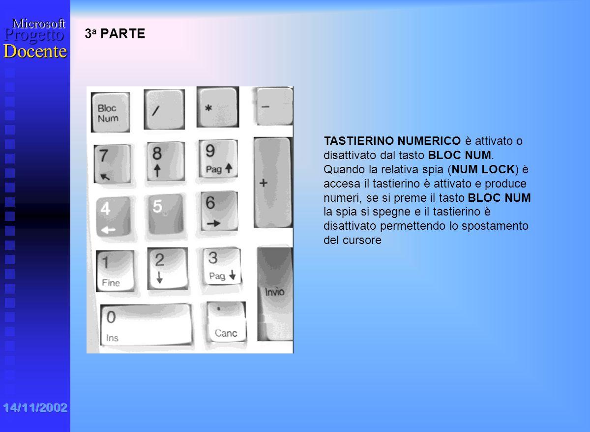 3a PARTE TASTIERINO NUMERICO è attivato o disattivato dal tasto BLOC NUM.