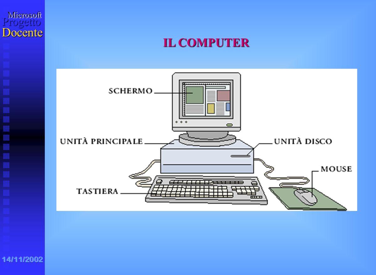 IL COMPUTER 14/11/2002