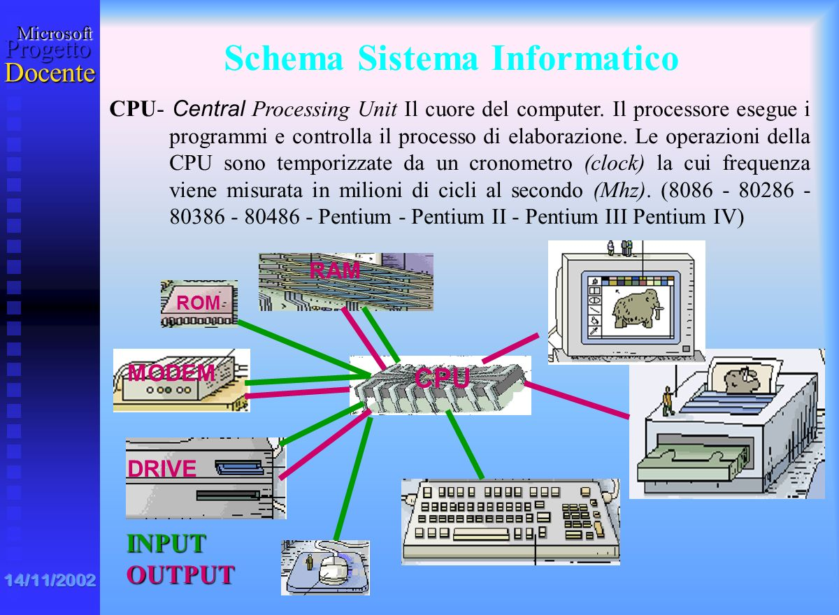 Schema Sistema Informatico