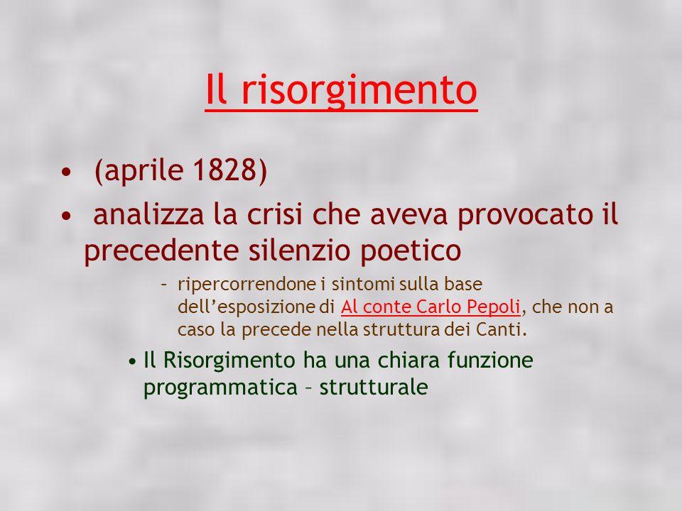 Il risorgimento (aprile 1828)