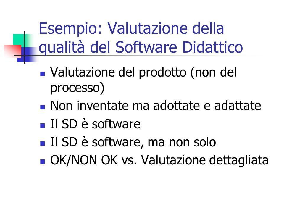 Esempio: Valutazione della qualità del Software Didattico