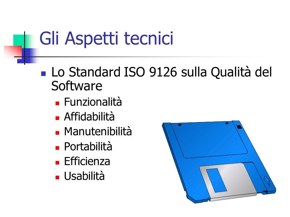 Gli Aspetti tecnici Lo Standard ISO 9126 sulla Qualità del Software