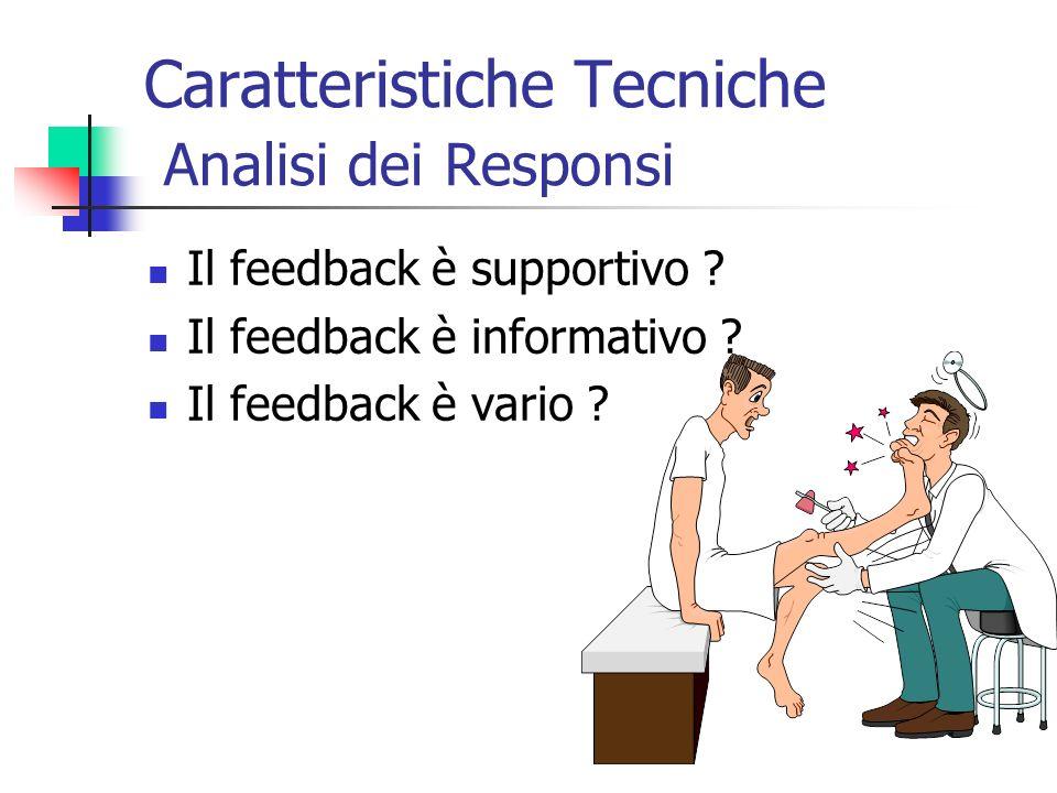 Caratteristiche Tecniche Analisi dei Responsi